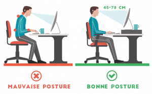 Position à avoir au bureau